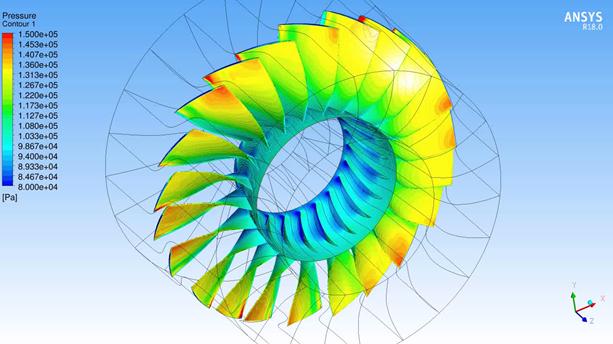 demo-simulation-blade-side-turbocharger-tmb7